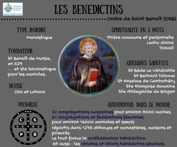 les-BENEDICTINS