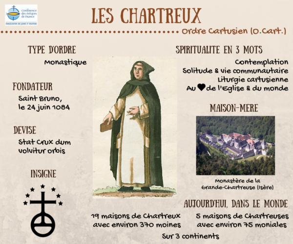 les-CHARTREUX