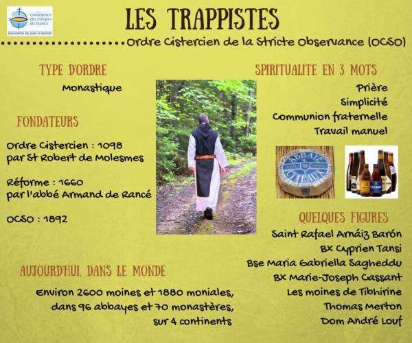 les-TRAPPISTES
